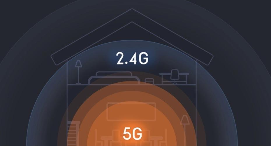 5G Mi Router 4A